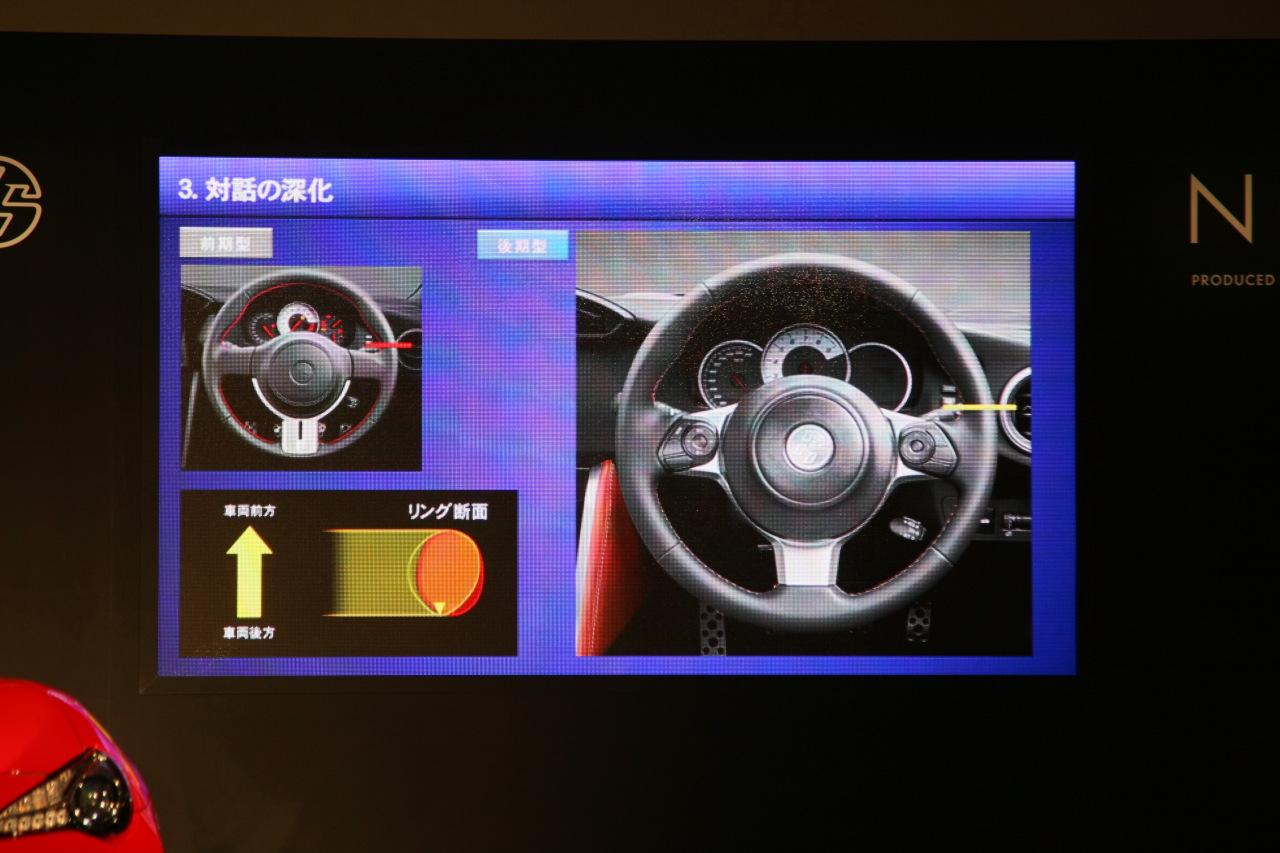 「ついに新型トヨタ86登場!後期型へと大幅進化。その変わった点と変わらない点は?」の18枚目の画像