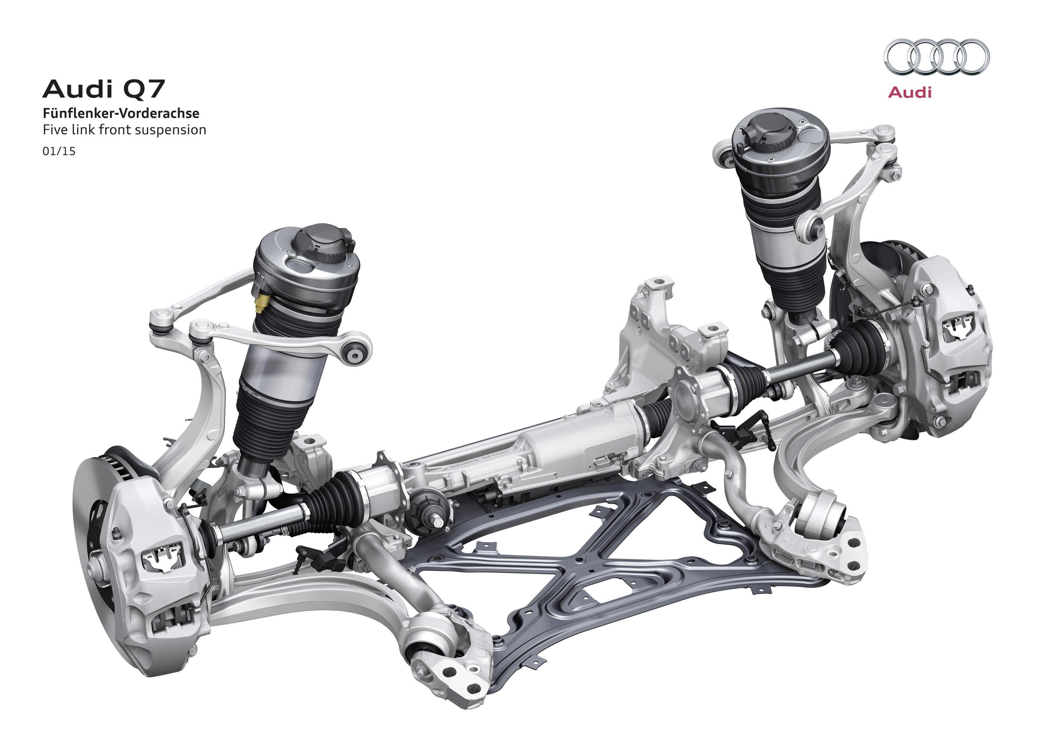Brake Caliper Bolt Tightening Torque 2901968 in addition 2015 Kia Sorento Wiring Diagram as well 1007 Audi Q7 likewise 2004 2 0tdi A3 Fuse Diagram besides Audi A4 B7 Engine Diagram. on 2016 audi a6