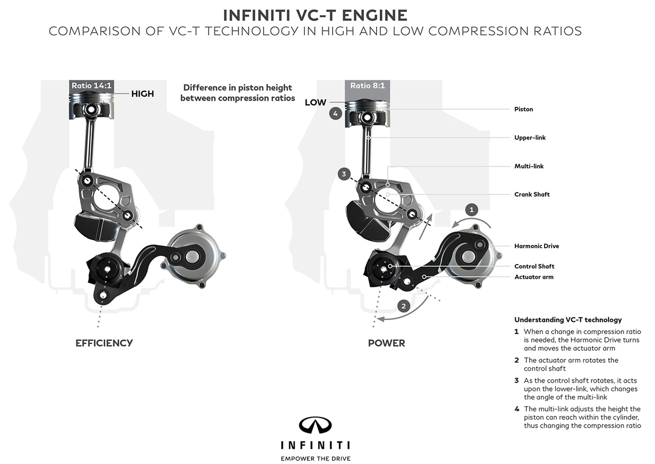 INFINITI_VC-T