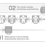 自動で動くイス「プロパイロットチェア」を日産が製作。飲食店などに貸与する計画も - 160927-02-01-1200x675