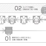 自動で動くイス「プロパイロットチェア」を日産が製作。飲食店などに貸与する計画も - 160927-02-06-1200x675
