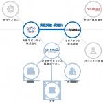 SBドライブがスズキ、遠州鉄道、浜松市と自動運転の連携を締結 - alliance