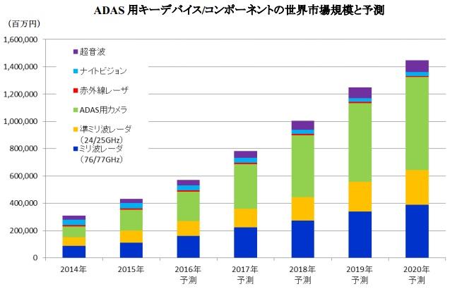 関西・財務、会計、税務・上場企業・株式公開企業の【経理