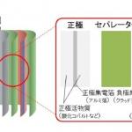 日立金属ネオマテリアル、EVの航続距離を伸ばす高容量リチウムイオン電池用集電箔を開発 - hid