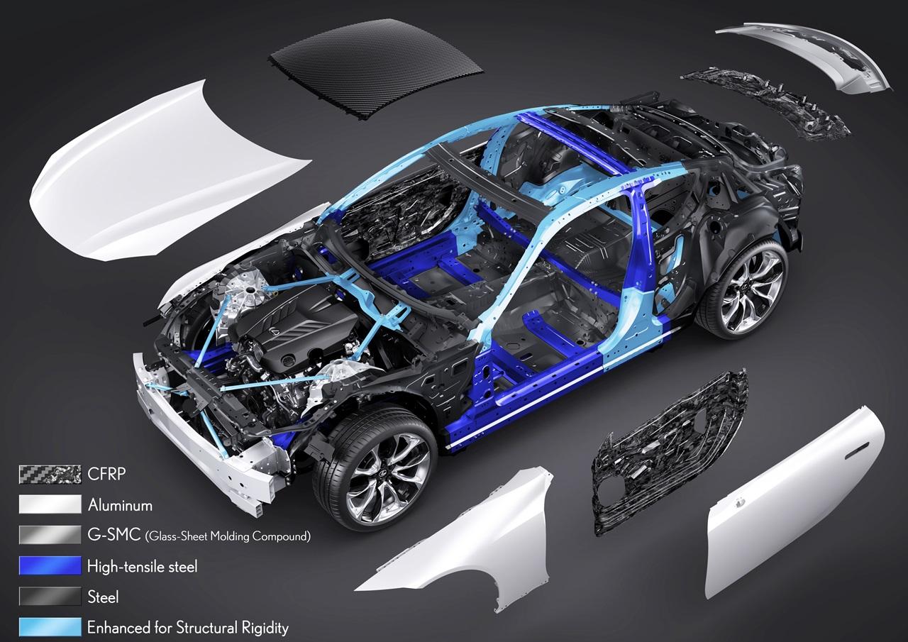 Lexus_LC