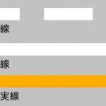 車線変更は車両通行帯が白破線だと変更可、黄色線は不可。では白実線は?【今さら聞けない交通ルール】 - 102-20170530133807