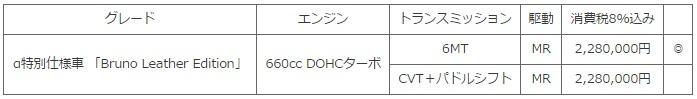 HONDA_S660_09-20170518121239.jpg