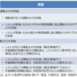 トヨタが2023年に「レベル4」の自動運転車導入を目指す!? - 01