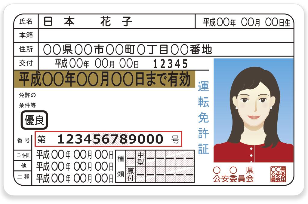 運転免許証の12桁の数字からわか...