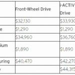 【新車】米国向け大型SUV・マツダ「CX-9」は充実装備で350万円~とお買い得! - MAZDA_CX-9