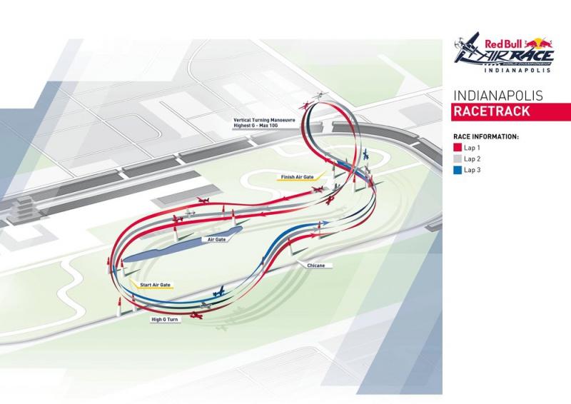 2017_ind_racetrack-20171011175807-800x56