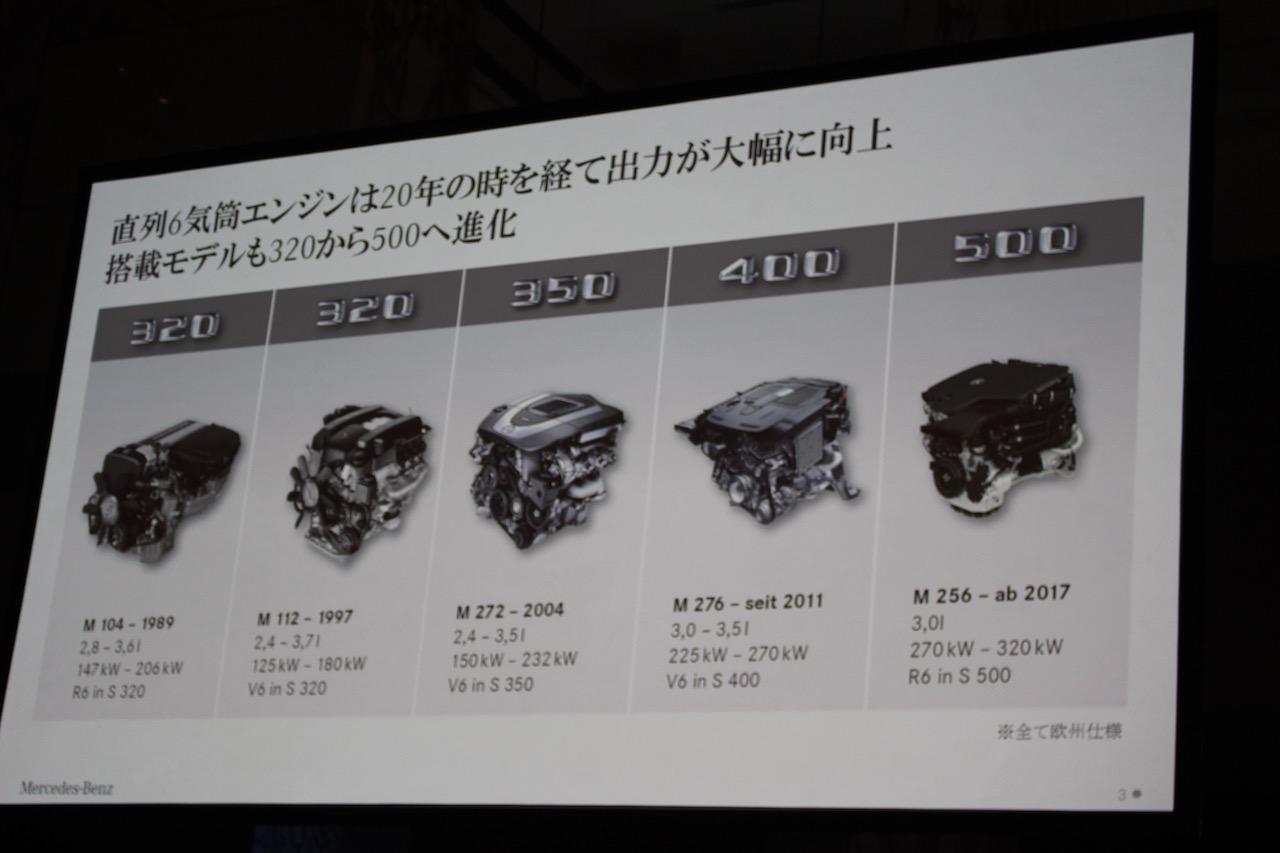 「【新車】ISG、新型直列6気筒エンジン、電動スーパーチャージャーを搭載したメルセデス・ベンツ S 450が発表」の2枚目の画像