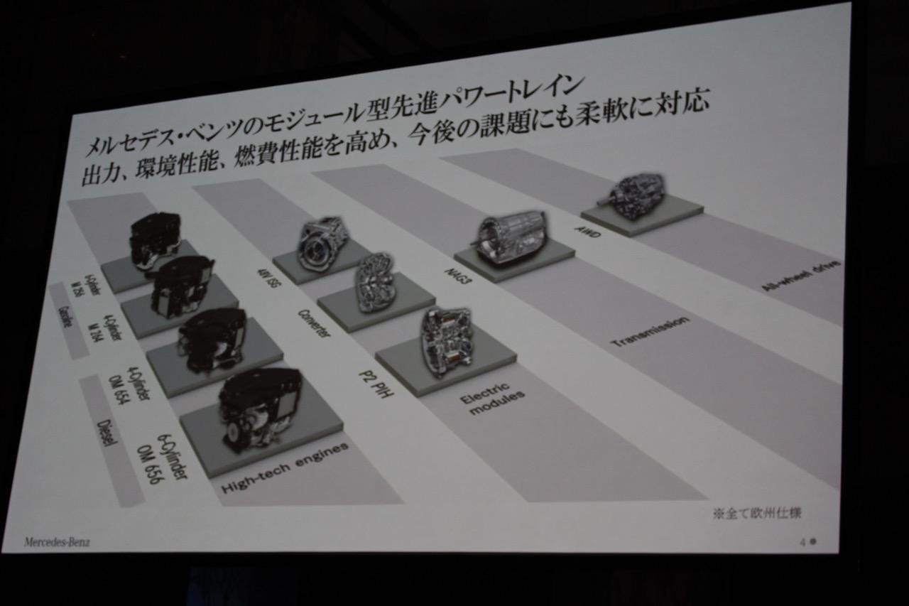 「【新車】ISG、新型直列6気筒エンジン、電動スーパーチャージャーを搭載したメルセデス・ベンツ S 450が発表」の3枚目の画像