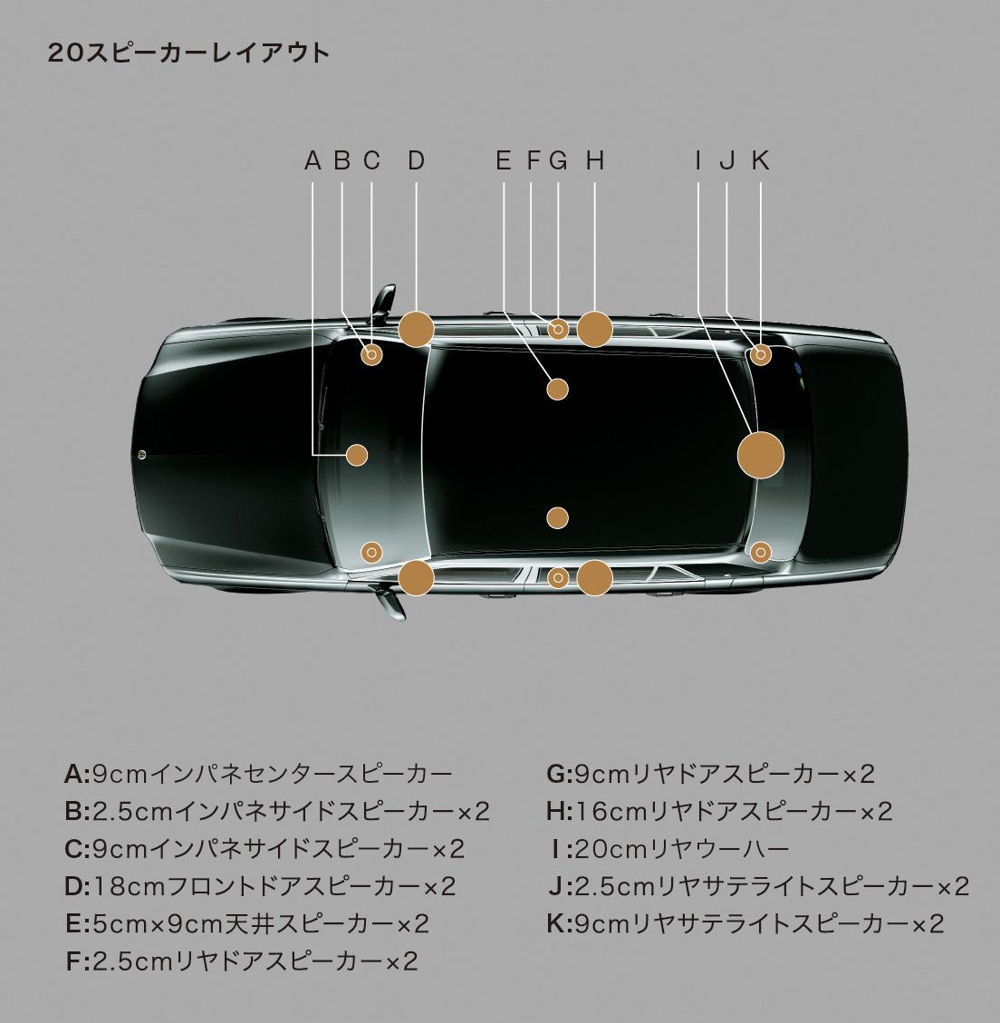 「【新車】新型トヨタ・センチュリーの快適性と「折り上げ天井様式」を採用した天井に注目」の3枚目の画像
