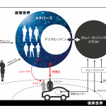 【CES 2019】「見えないものを可視化」する日産の「Invisible-to-Visible (I2V)」とは? - Nissan Unveils Invisible-to-Visible Technology - Infographic Japanese-source