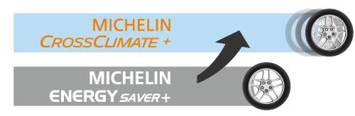 「オールシーズンタイヤではない!? 「雪も走れる夏タイヤ」。ミシュラン クロスクライメートが全国発売開始」の9枚目の画像