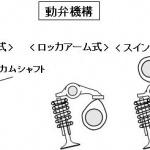 【自動車用語辞典:エンジン「動弁機構」】「シングルカム」と「ツインカム」の違いは? バルブの開閉を担う大切な機構 - 12