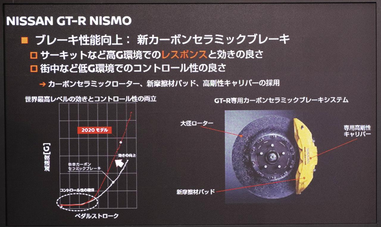 「世界最大級のカーボンセラミックブレーキ採用! 最強GT-Rがさらに進化【日産GT-R NISMO・2020年モデル】」の11枚目の画像