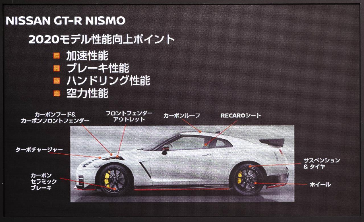 「世界最大級のカーボンセラミックブレーキ採用! 最強GT-Rがさらに進化【日産GT-R NISMO・2020年モデル】」の8枚目の画像