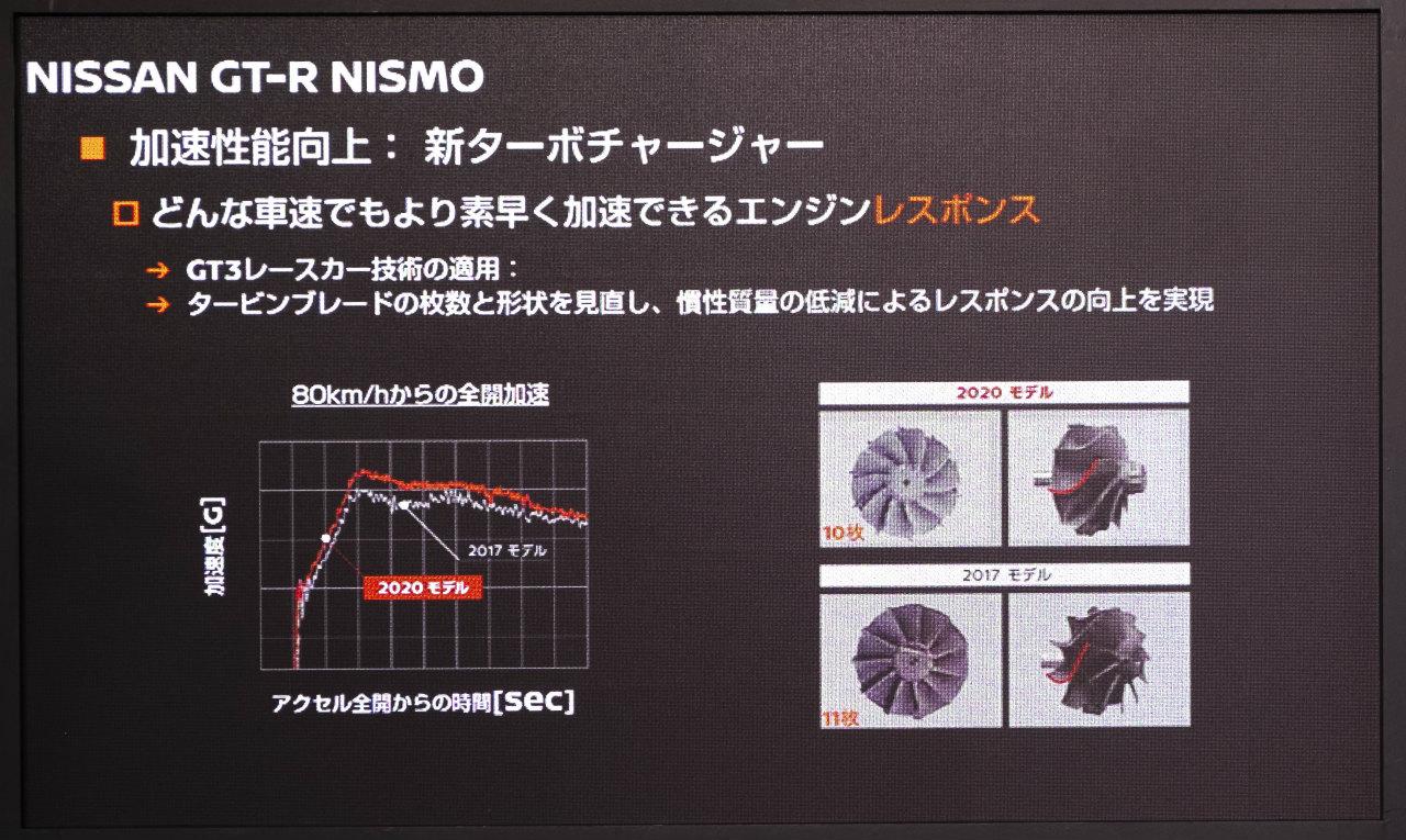 「世界最大級のカーボンセラミックブレーキ採用! 最強GT-Rがさらに進化【日産GT-R NISMO・2020年モデル】」の10枚目の画像