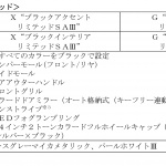 ダイハツ・ムーヴキャンバスに2トーンカラーの特別仕様車が設定【新車】 - DAIHATSU_4