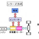 【自動車用語辞典:電動化技術「ハイブリッド」】エンジンとモーターを上手に使い分けて燃費向上を実現 - electricity02_02