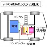 【自動車用語辞典:電動化技術「日産 e-POWER」】ノートを人気モデルに押し上げたシリーズ方式のハイブリッド - electricity06_01