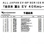 元F1ドライバー・井出有治選手も初体験の全日本EV選手権。ドノーマルのMIRAIで完走するドライビングとは?【モーターファンフェスタ2019】 - 予選