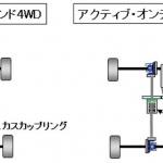 【自動車用語辞典:駆動方式「オンデマンド4WD」】走行状況に応じて2WD/4WDを切り替えるレイアウト - 4wd01
