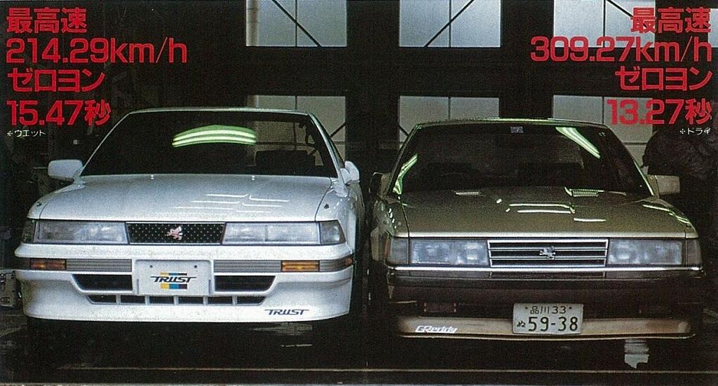 「昭和No.1のハイソカー7Mソアラ、トラスト流の大改造計画がスタート!その1【OPTION 1986年7月号より】」の2枚目の画像