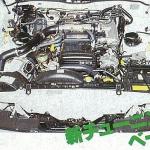 「昭和No.1のハイソカー7Mソアラ、トラスト流の大改造計画がスタート!その1【OPTION 1986年7月号より】」の6枚目の画像ギャラリーへのリンク