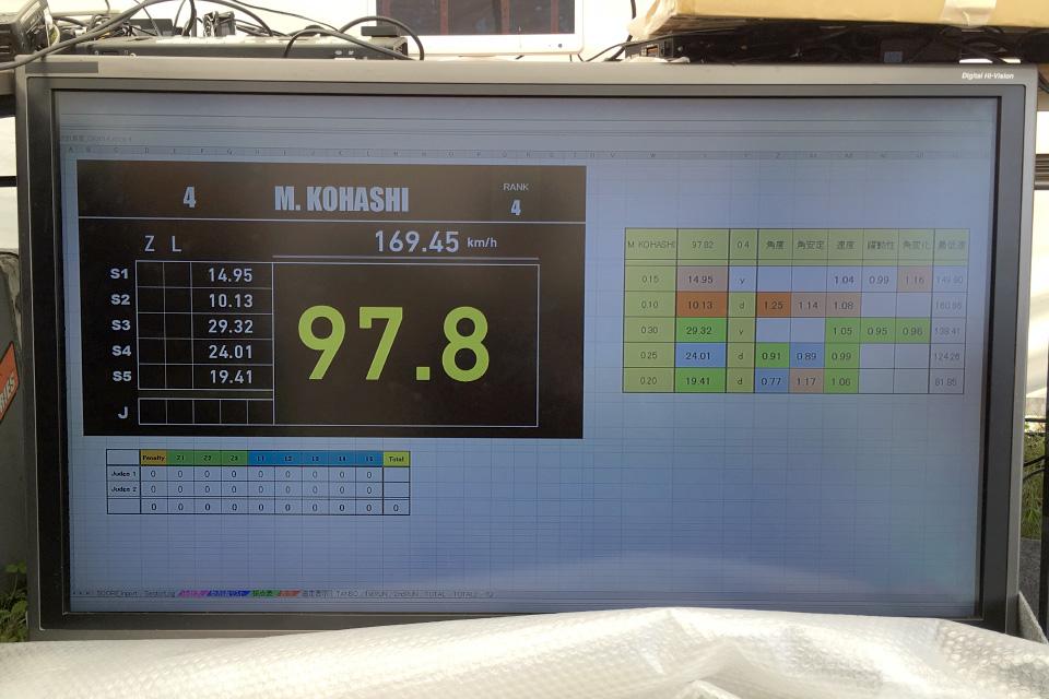 「DOSSってなんだ? 日本が誇るドリフト機械審査システムを詳しく解説【D1GP】」の7枚目の画像