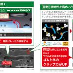 ブリヂストンからSUV/4×4専用スタッドレスタイヤ「BLIZZAK DM-V3」が新登場 - 2019070901-J-image02