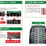 ブリヂストンからSUV/4×4専用スタッドレスタイヤ「BLIZZAK DM-V3」が新登場 - 2019070901-J-image03
