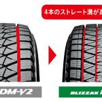 ブリヂストンからSUV/4×4専用スタッドレスタイヤ「BLIZZAK DM-V3」が新登場 - 2019070901-J-image04