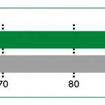 ブリヂストンからSUV/4×4専用スタッドレスタイヤ「BLIZZAK DM-V3」が新登場 - 2019070901-J-image06