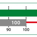 ブリヂストンからSUV/4×4専用スタッドレスタイヤ「BLIZZAK DM-V3」が新登場 - 2019070901-J-image08