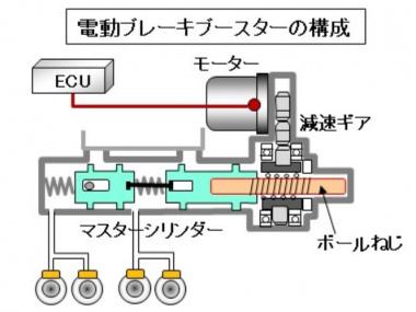 電動ブレーキ01