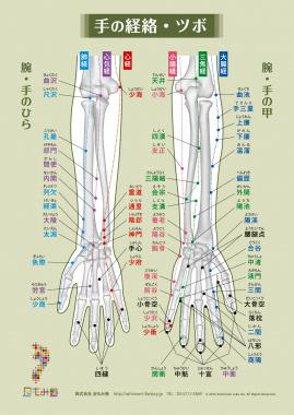 手の反射区2