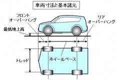 クルマの車両寸法と基本諸元の図