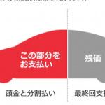 新車買い替えを促すため!? ディーラーはなんで残価設定ローンを勧めるの? - zanka-image