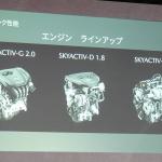 マツダ CX-30のエンジンラインナップ