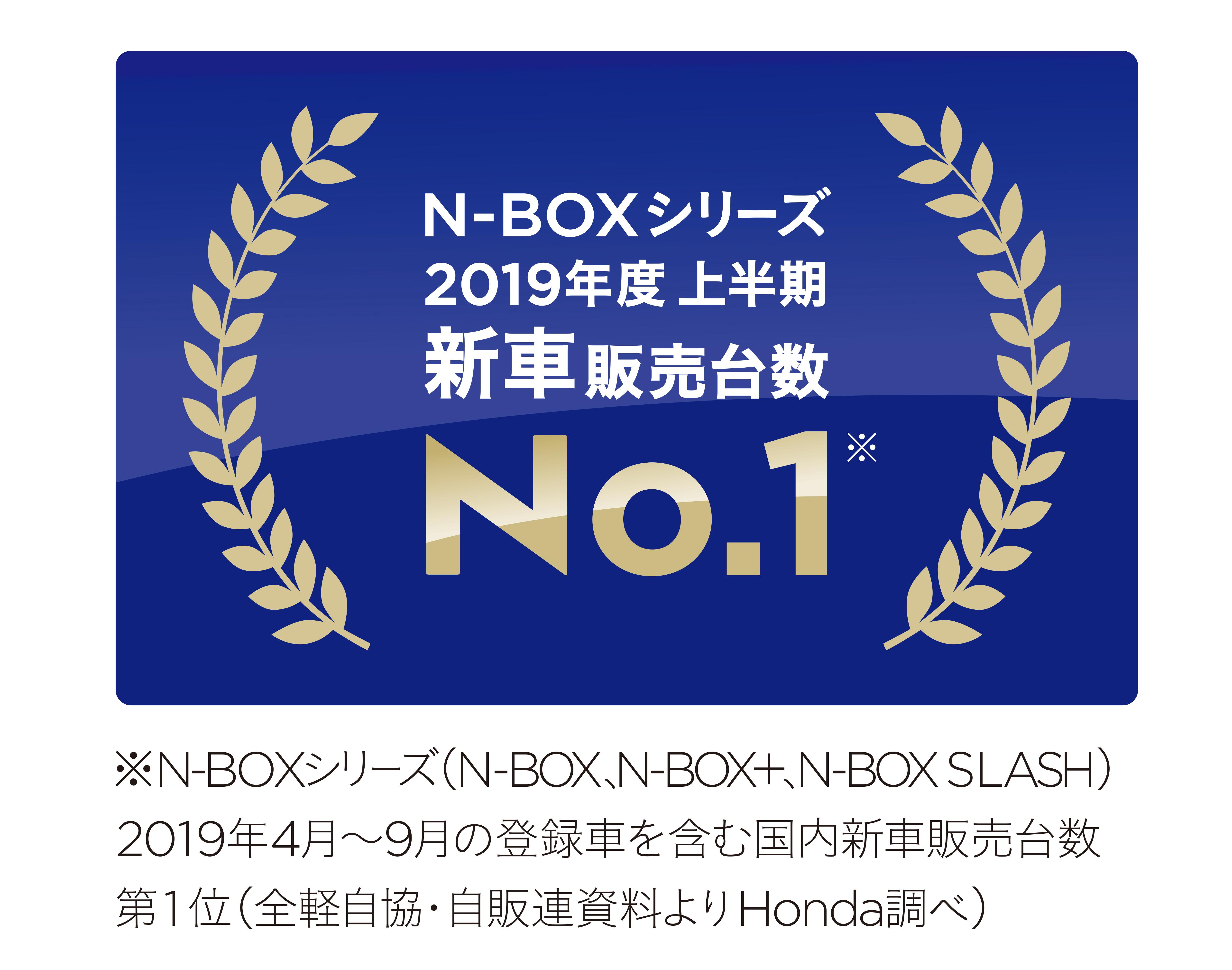 「N-BOX」シリーズが2019年度上半期 新車販売台数 第1位を獲得