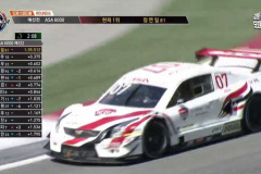Rd.6レース