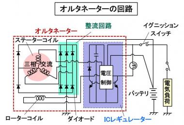 オルタネーターの回路