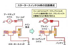 スタータースイッチON時の回路構成