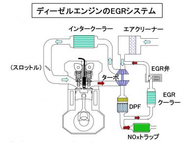 ディーゼルエンジンのEGR