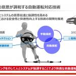 世界シェア1位のパワステメーカーは日本のJTEKT(ジェイテクト)。ベテランバス運転手並みの自動運転を実証【東京モーターショー2019】 - jtekt_presentation_02
