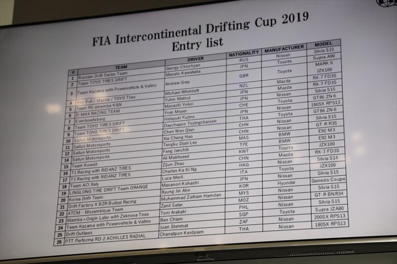 FIA IDC エントリーリスト