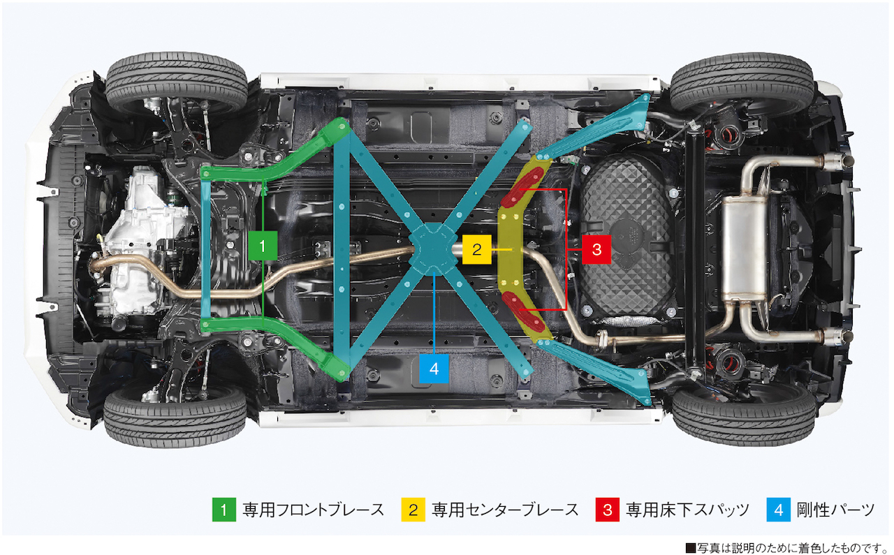 トヨタ コペン GR スポーツ
